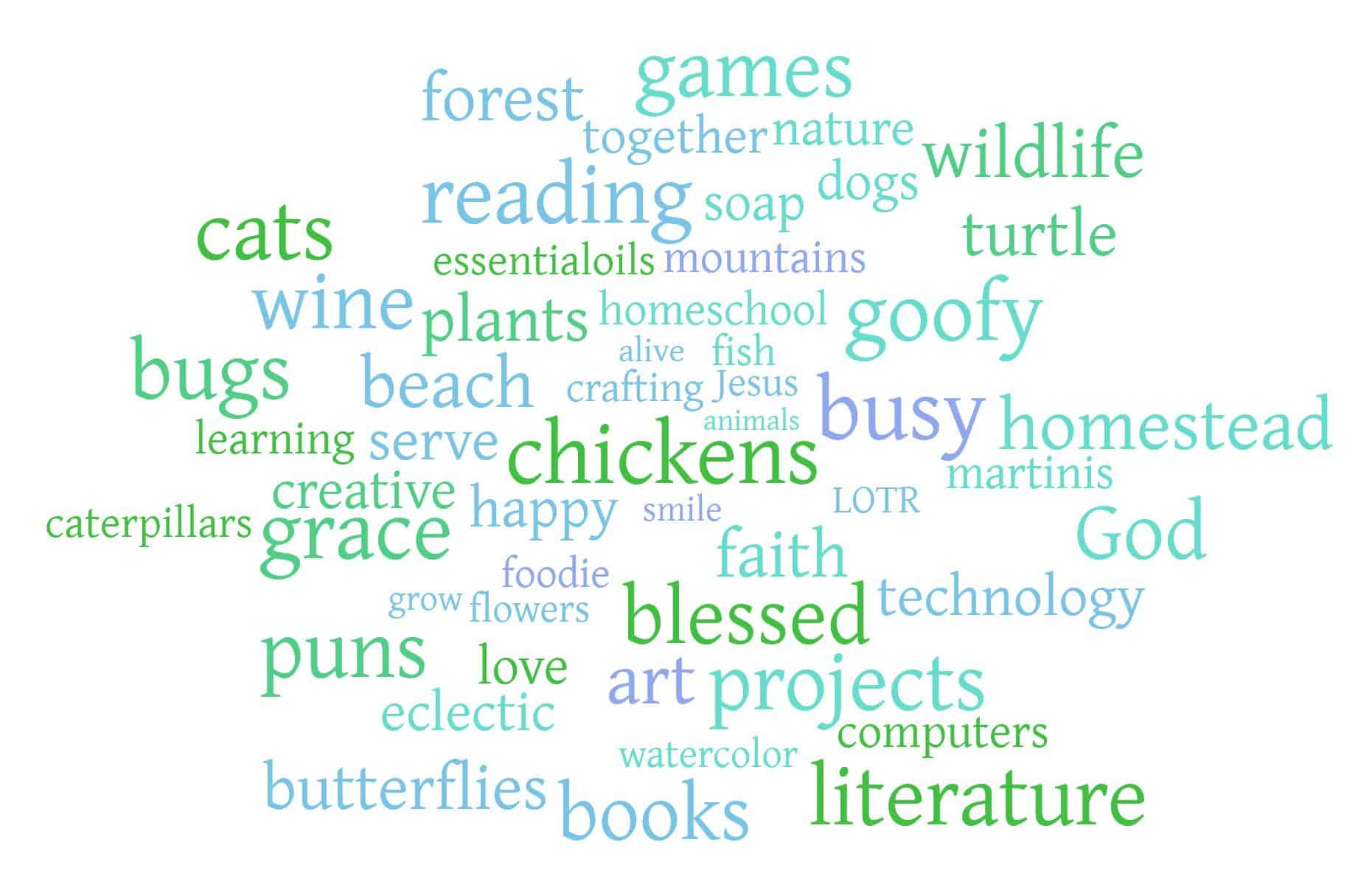 About Us Word Cloud